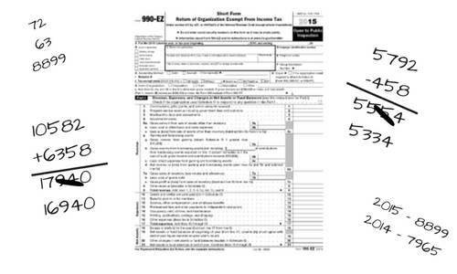 Irs Releases Updated Form 990 Ez To Help Exempt Orgs Avoid Errors